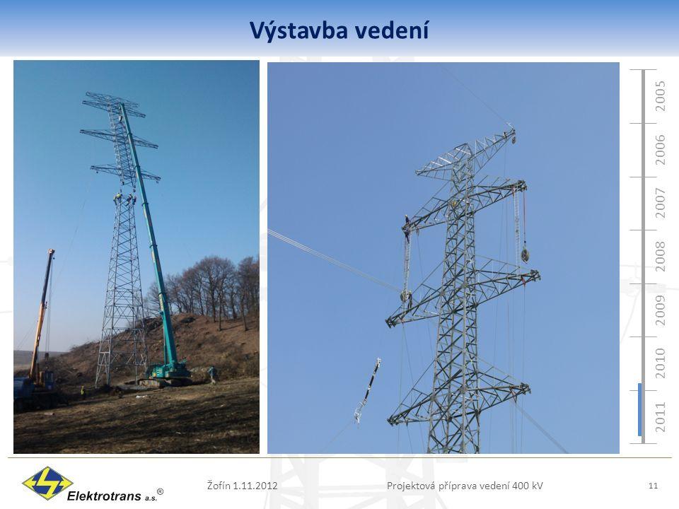 2005 2006 2007 2008 2009 2010 2011 Výstavba vedení Žofín 1.11.2012Projektová příprava vedení 400 kV 11