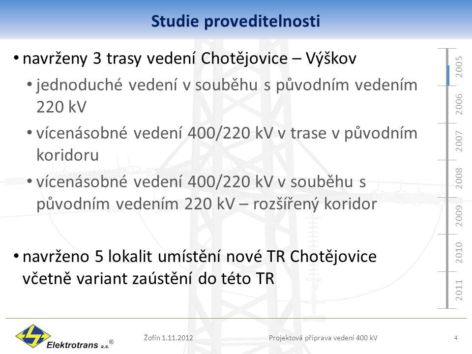 2005 2006 2007 2008 2009 2010 2011 Studie proveditelnosti Žofín 1.11.2012Projektová příprava vedení 400 kV 4 navrženy 3 trasy vedení Chotějovice – Výš