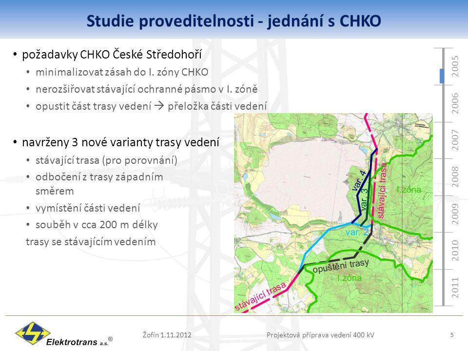 2005 2006 2007 2008 2009 2010 2011 požadavky CHKO České Středohoří minimalizovat zásah do I. zóny CHKO nerozšiřovat stávající ochranné pásmo v I. zóně