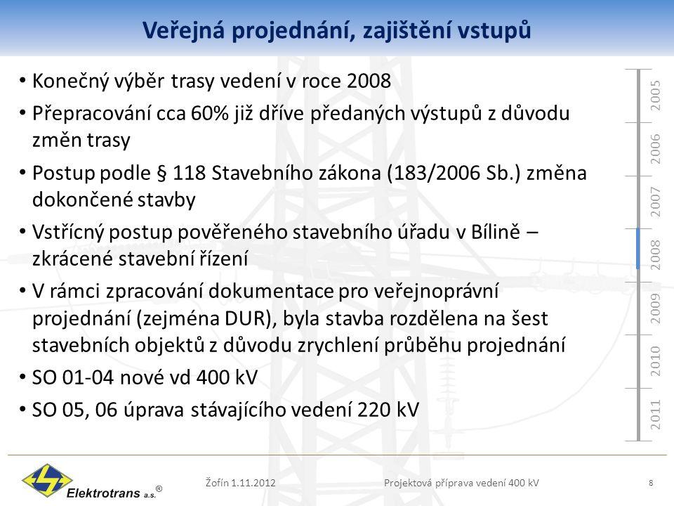 2005 2006 2007 2008 2009 2010 2011 Veřejná projednání, zajištění vstupů Žofín 1.11.2012Projektová příprava vedení 400 kV 8 Konečný výběr trasy vedení