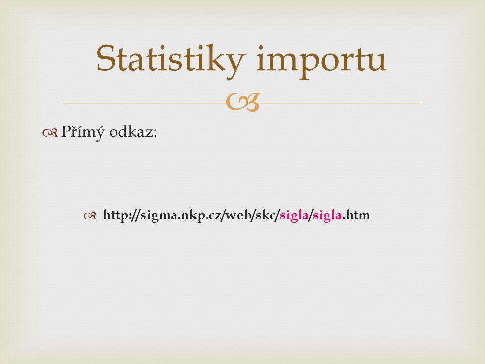   Přímý odkaz:  http://sigma.nkp.cz/web/skc/sigla/sigla.htm Statistiky importu