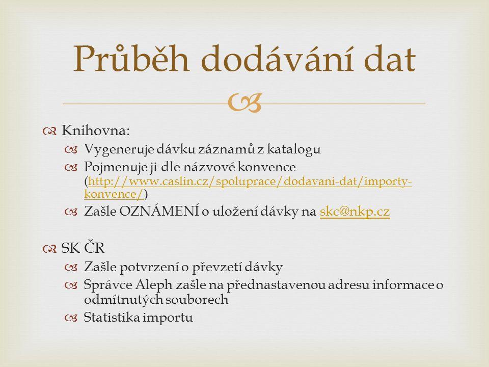   Knihovna:  Vygeneruje dávku záznamů z katalogu  Pojmenuje ji dle názvové konvence (http://www.caslin.cz/spoluprace/dodavani-dat/importy- konvence/)http://www.caslin.cz/spoluprace/dodavani-dat/importy- konvence/  Zašle OZNÁMENÍ o uložení dávky na skc@nkp.czskc@nkp.cz  SK ČR  Zašle potvrzení o převzetí dávky  Správce Aleph zašle na přednastavenou adresu informace o odmítnutých souborech  Statistika importu Průběh dodávání dat