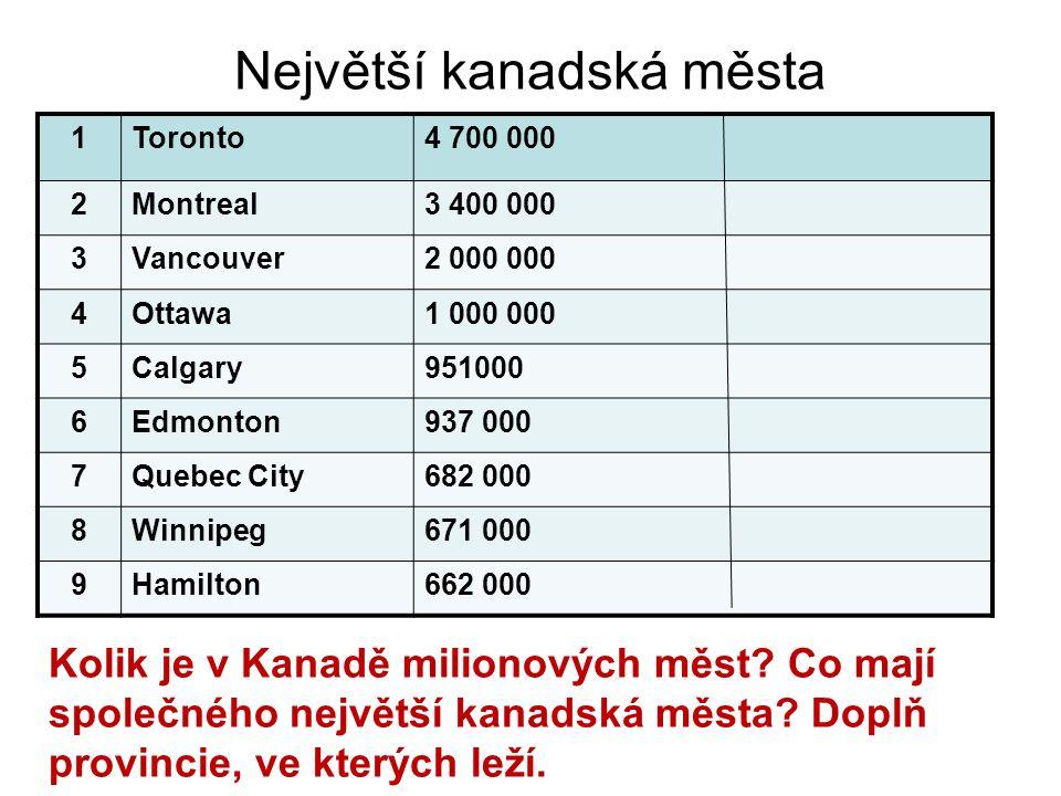Největší kanadská města 1Toronto4 700 000 2Montreal3 400 000 3Vancouver2 000 000 4Ottawa1 000 000 5Calgary951000 6Edmonton937 000 7Quebec City682 000 8Winnipeg671 000 9Hamilton662 000 Kolik je v Kanadě milionových měst.