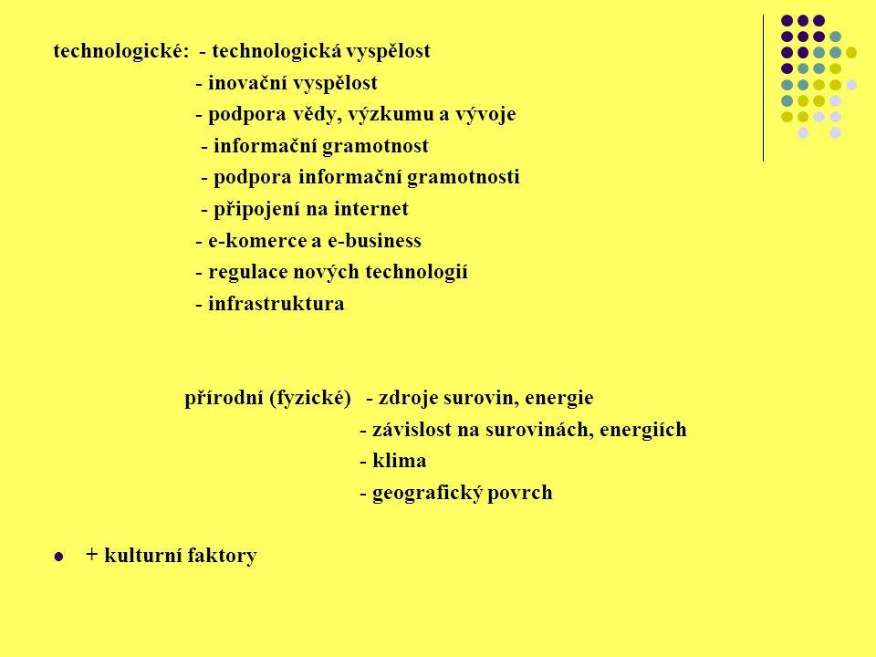 technologické: - technologická vyspělost - inovační vyspělost - podpora vědy, výzkumu a vývoje - informační gramotnost - podpora informační gramotnost