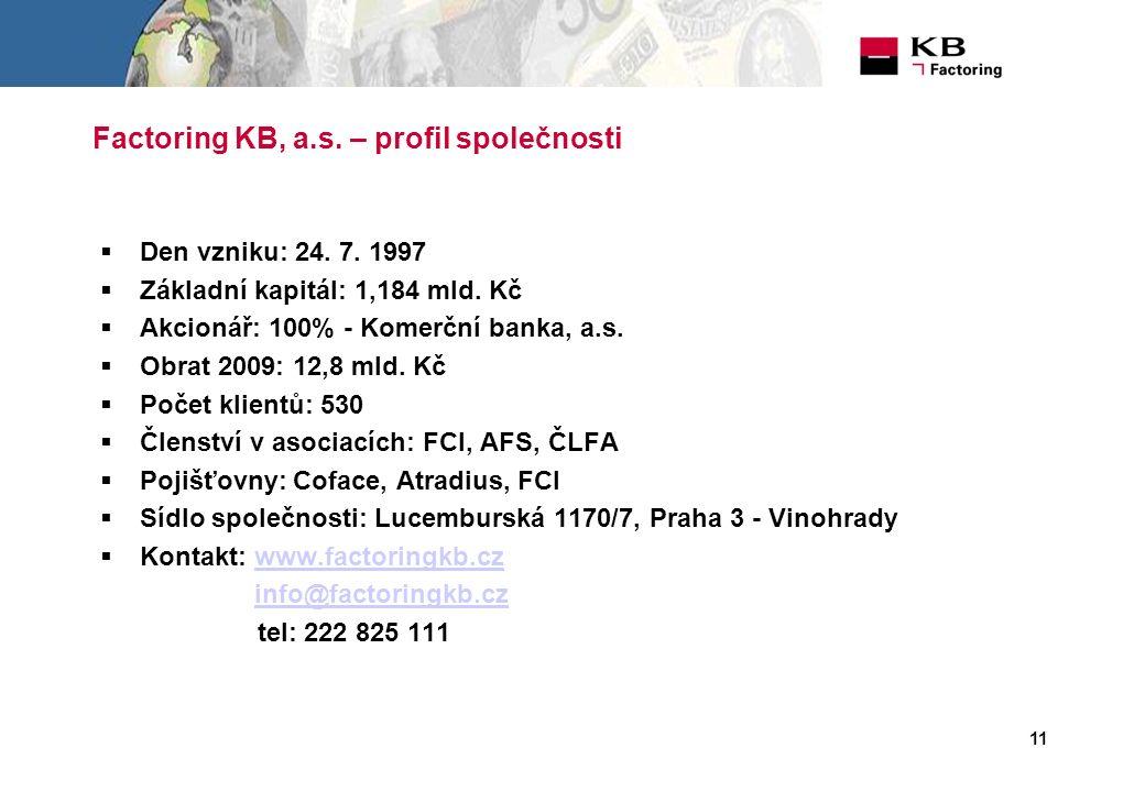 11 Factoring KB, a.s. – profil společnosti  Den vzniku: 24.