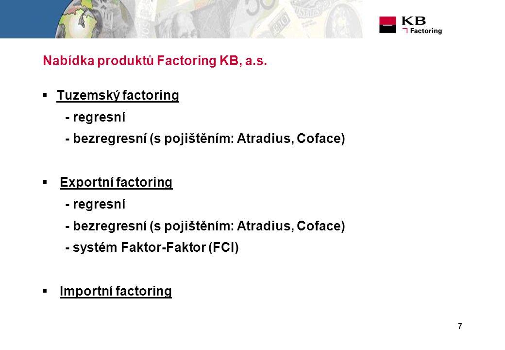 7 Nabídka produktů Factoring KB, a.s.