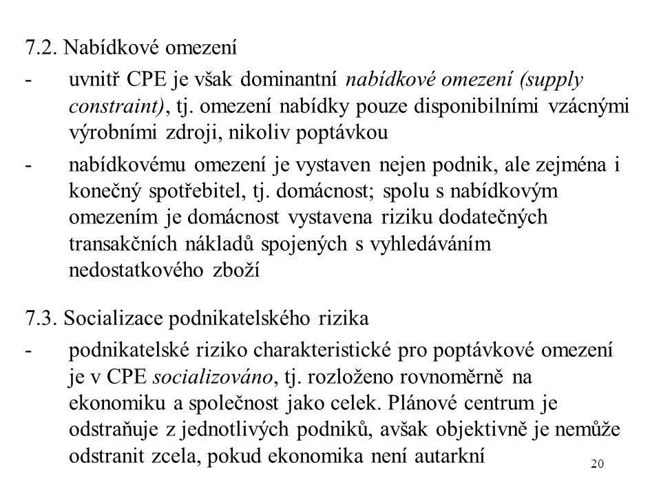 20 7.2. Nabídkové omezení -uvnitř CPE je však dominantní nabídkové omezení (supply constraint), tj.
