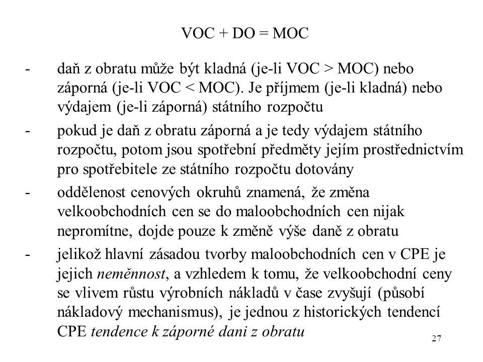 27 VOC + DO = MOC -daň z obratu může být kladná (je-li VOC > MOC) nebo záporná (je-li VOC < MOC).
