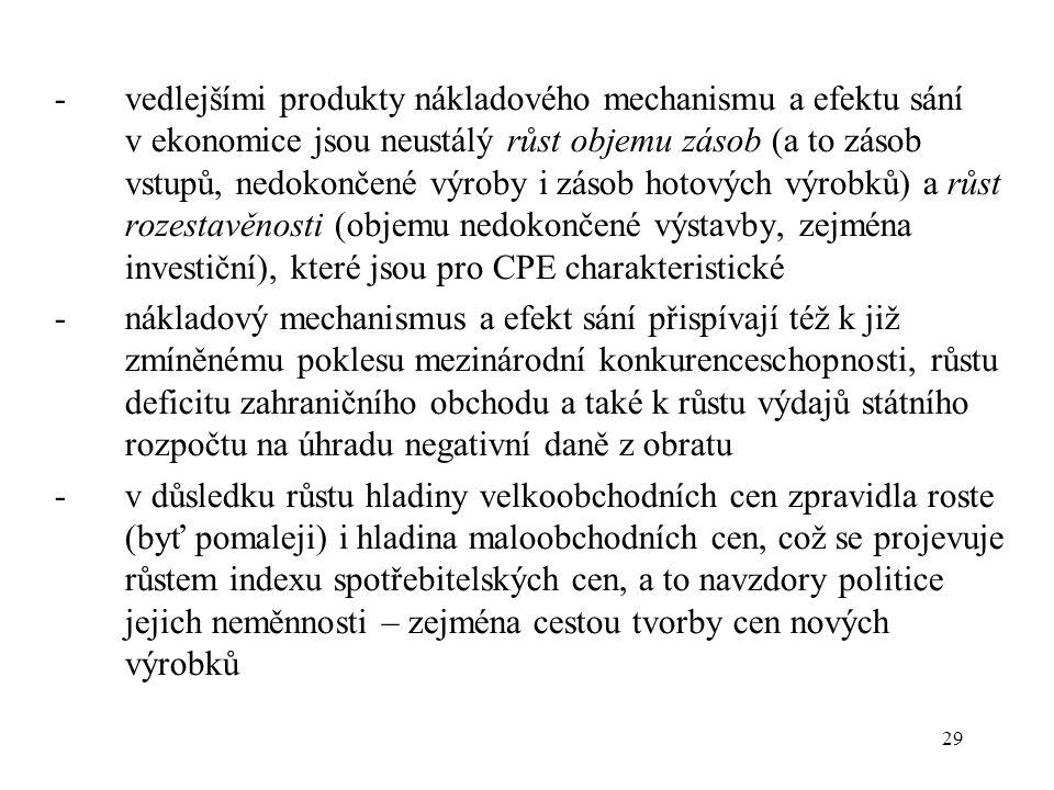 29 -vedlejšími produkty nákladového mechanismu a efektu sání v ekonomice jsou neustálý růst objemu zásob (a to zásob vstupů, nedokončené výroby i zásob hotových výrobků) a růst rozestavěnosti (objemu nedokončené výstavby, zejména investiční), které jsou pro CPE charakteristické -nákladový mechanismus a efekt sání přispívají též k již zmíněnému poklesu mezinárodní konkurenceschopnosti, růstu deficitu zahraničního obchodu a také k růstu výdajů státního rozpočtu na úhradu negativní daně z obratu -v důsledku růstu hladiny velkoobchodních cen zpravidla roste (byť pomaleji) i hladina maloobchodních cen, což se projevuje růstem indexu spotřebitelských cen, a to navzdory politice jejich neměnnosti – zejména cestou tvorby cen nových výrobků