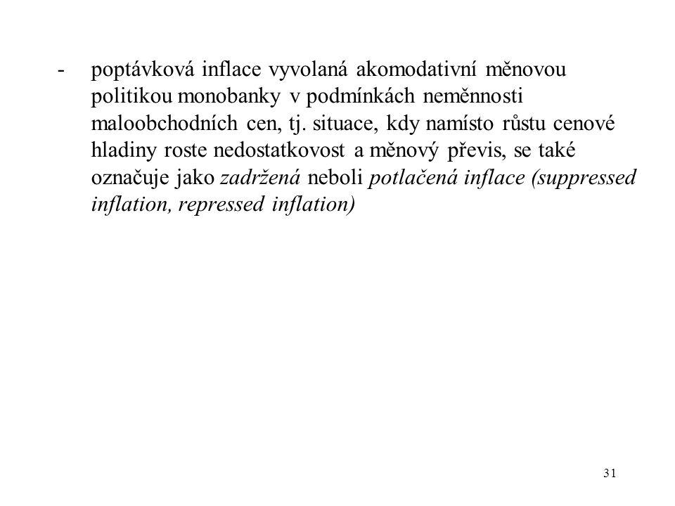31 -poptávková inflace vyvolaná akomodativní měnovou politikou monobanky v podmínkách neměnnosti maloobchodních cen, tj.