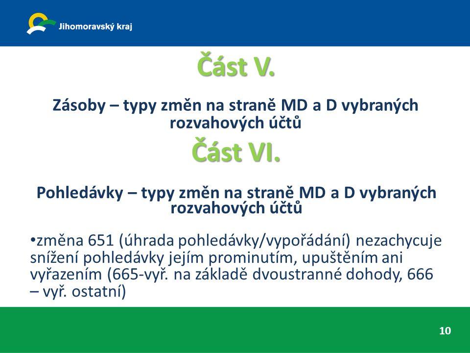 Část VI. Pohledávky – typy změn na straně MD a D vybraných rozvahových účtů změna 651 (úhrada pohledávky/vypořádání) nezachycuje snížení pohledávky je