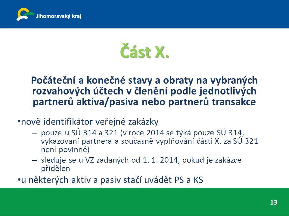 Část X. Počáteční a konečné stavy a obraty na vybraných rozvahových účtech v členění podle jednotlivých partnerů aktiva/pasiva nebo partnerů transakce
