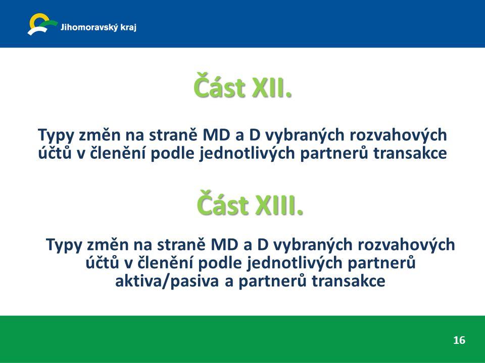 Část XII. Typy změn na straně MD a D vybraných rozvahových účtů v členění podle jednotlivých partnerů transakce Část XIII. Typy změn na straně MD a D