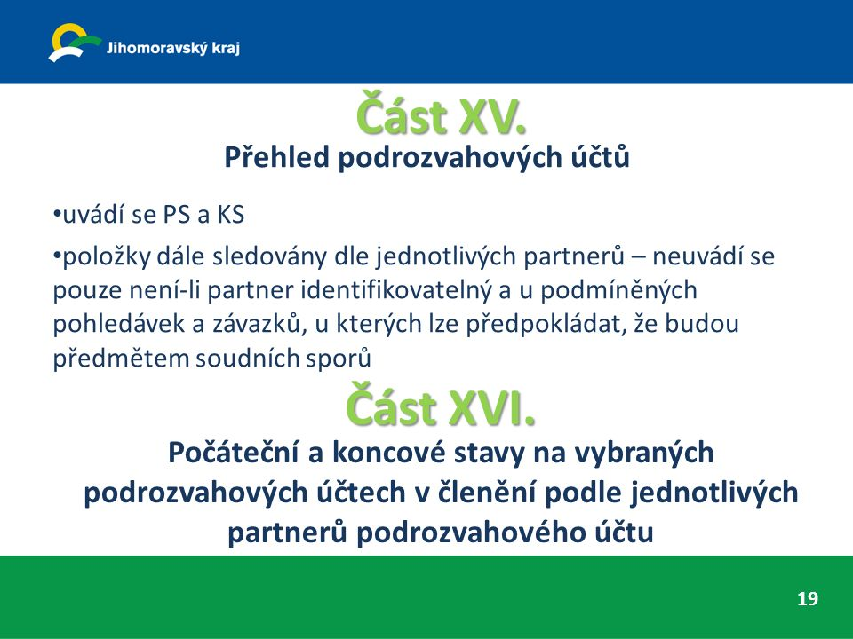 Přehled podrozvahových účtů uvádí se PS a KS položky dále sledovány dle jednotlivých partnerů – neuvádí se pouze není-li partner identifikovatelný a u podmíněných pohledávek a závazků, u kterých lze předpokládat, že budou předmětem soudních sporů Část XVI.