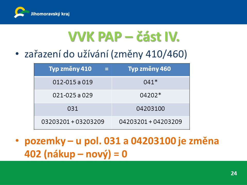 VVK PAP – část IV. zařazení do užívání (změny 410/460) pozemky – u pol. 031 a 04203100 je změna 402 (nákup – nový) = 0 Typ změny 410 = Typ změny 460 0