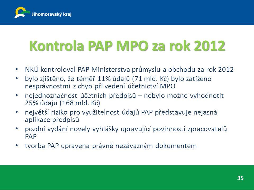 Kontrola PAP MPO za rok 2012 NKÚ kontroloval PAP Ministerstva průmyslu a obchodu za rok 2012 bylo zjištěno, že téměř 11% údajů (71 mld. Kč) bylo zatíž