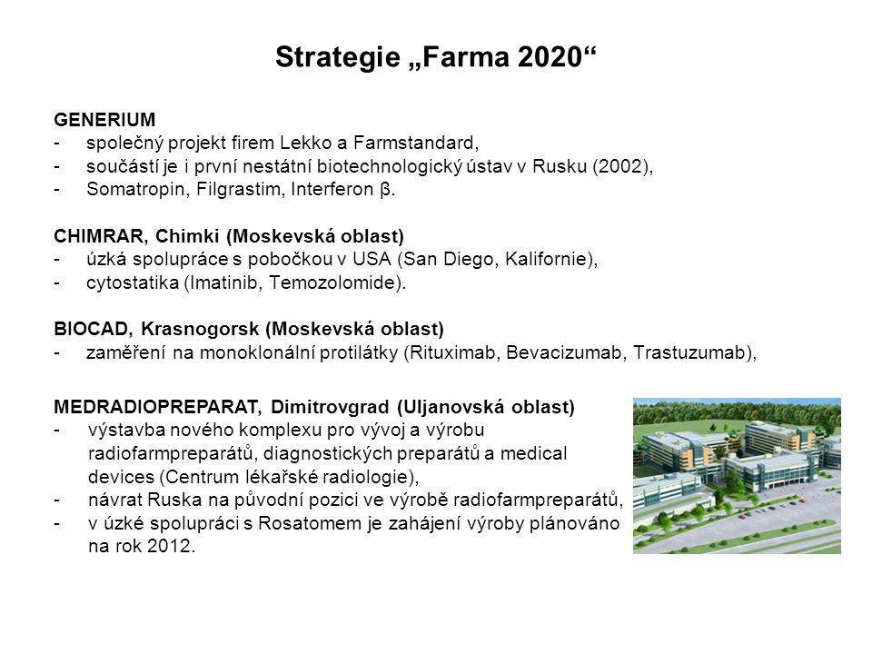 """Strategie """"Farma 2020 GENERIUM -společný projekt firem Lekko a Farmstandard, -součástí je i první nestátní biotechnologický ústav v Rusku (2002), -Somatropin, Filgrastim, Interferon β."""