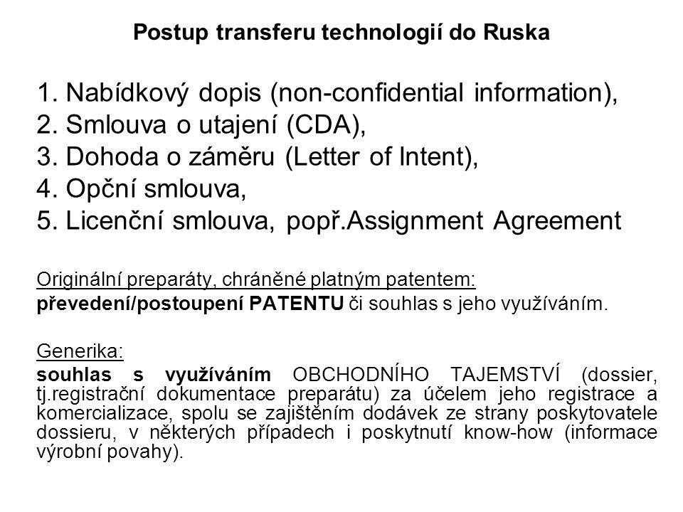 Postup transferu technologií do Ruska 1. Nabídkový dopis (non-confidential information), 2.