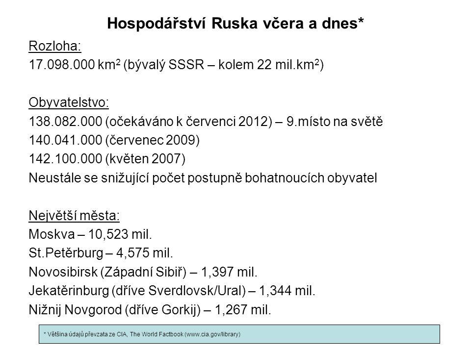 Hospodářství Ruska včera a dnes* Rozloha: 17.098.000 km 2 (bývalý SSSR – kolem 22 mil.km 2 ) Obyvatelstvo: 138.082.000 (očekáváno k červenci 2012) – 9.místo na světě 140.041.000 (červenec 2009) 142.100.000 (květen 2007) Neustále se snižující počet postupně bohatnoucích obyvatel Největší města: Moskva – 10,523 mil.