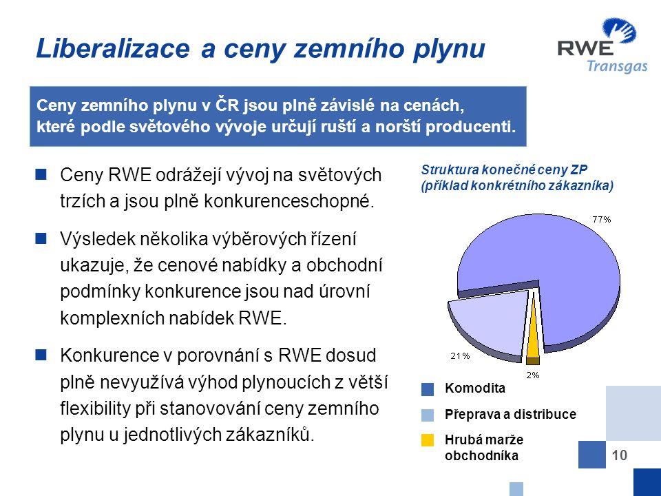 10 Ceny zemního plynu v ČR jsou plně závislé na cenách, které podle světového vývoje určují ruští a norští producenti.