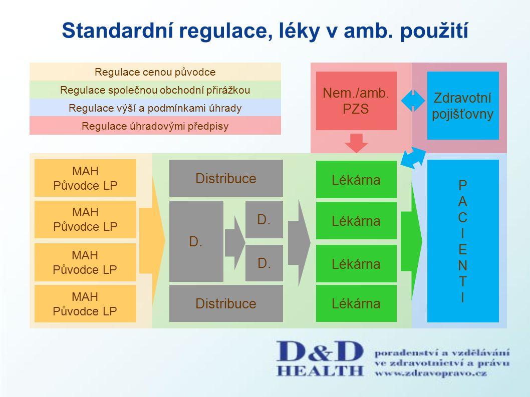 Standardní regulace, léky v amb. použití Nem./amb.