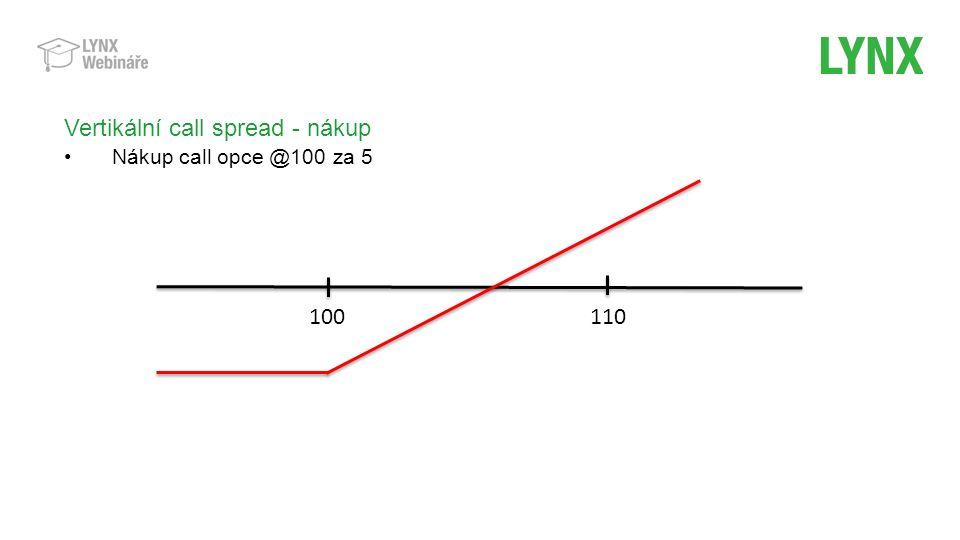 Vertikální call spread - nákup Nákup call opce @100 za 5 100 110