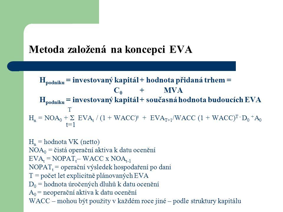 Metoda založená na koncepci EVA H podniku = investovaný kapitál + hodnota přidaná trhem = C 0 + MVA H podniku = investovaný kapitál + současná hodnota budoucích EVA T H n = NOA 0 +  EVA t / (1 + WACC) t + EVA T+1 /WACC (1 + WACC) T - D 0 + A 0 t=1 H n = hodnota VK (netto) NOA 0 = čistá operační aktiva k datu ocenění EVA t = NOPAT t – WACC x NOA t-1 NOPAT t = operační výsledek hospodaření po dani T = počet let explicitně plánovaných EVA D 0 = hodnota úročených dluhů k datu ocenění A 0 = neoperační aktiva k datu ocenění WACC – mohou být použity v každém roce jiné – podle struktury kapitálu