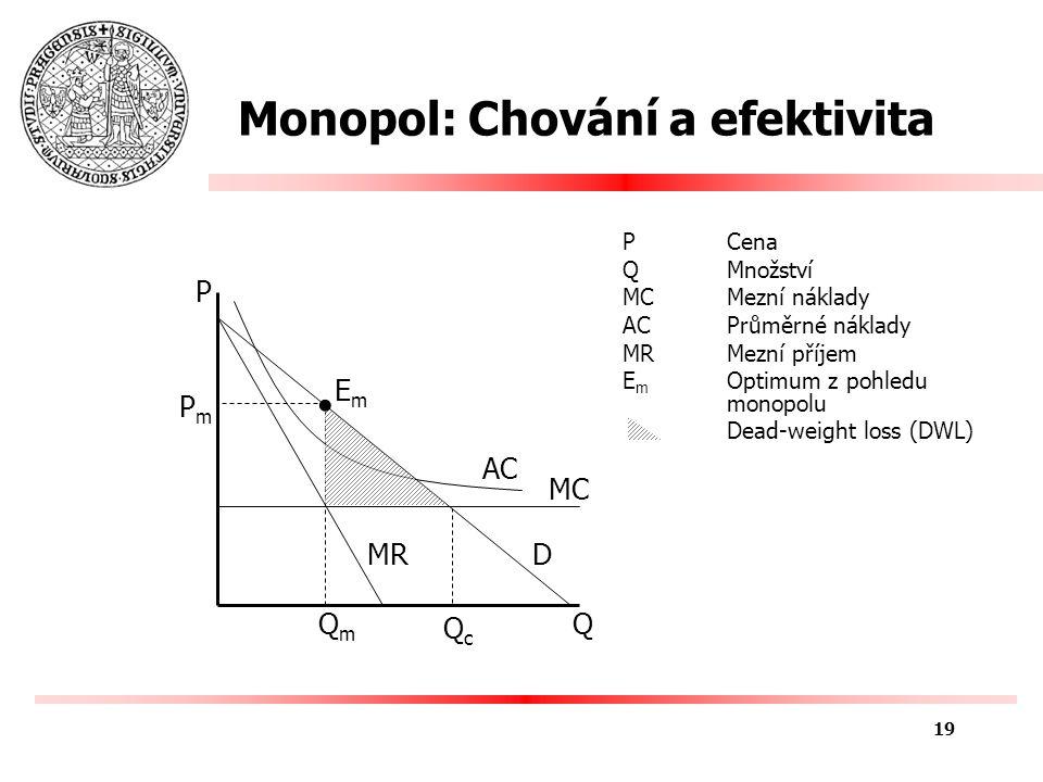 Monopol: Chování a efektivita PCena QMnožství MCMezní náklady ACPrůměrné náklady MR Mezní příjem E m Optimum z pohledu monopolu Dead-weight loss (DWL) Q P DMR EmEm MCMC AC PmPm QmQm QcQc 19