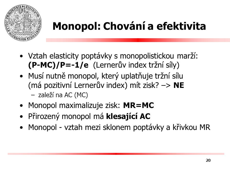 Monopol: Chování a efektivita Vztah elasticity poptávky s monopolistickou marží: (P-MC)/P=-1/e (Lernerův index tržní síly) Musí nutně monopol, který uplatňuje tržní sílu (má pozitivní Lernerův index) mít zisk.