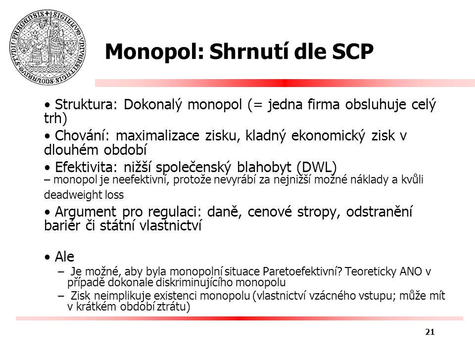 Monopol: Shrnutí dle SCP Struktura: Dokonalý monopol (= jedna firma obsluhuje celý trh) Chování: maximalizace zisku, kladný ekonomický zisk v dlouhém období Efektivita: nižší společenský blahobyt (DWL) – monopol je neefektivní, protože nevyrábí za nejnižší možné náklady a kvůli deadweight loss Argument pro regulaci: daně, cenové stropy, odstranění bariér či státní vlastnictví Ale – Je možné, aby byla monopolní situace Paretoefektivní.