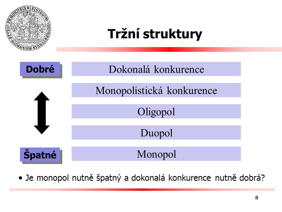 Tržní struktury Dobré Špatné Dokonalá konkurence Monopolistická konkurence Oligopol Duopol Monopol Je monopol nutně špatný a dokonalá konkurence nutně dobrá.