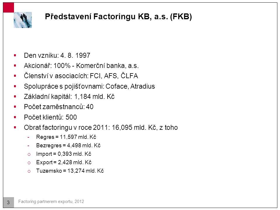 4 Factoring partnerem exportu, 2012 Nabídka produktů Factoringu KB Exportní factoring  Regresní  Bezregresní (s pojištěním Atradius nebo Coface)  Systém dvou faktorů (FCI) -Turecký trh: celkem 19 factoringových společností členů FCI, FKB spolupracuje nejvíce s GARANTI FAKTORING HIZMETLERI, TEB FAKTORING, AKBANK T.A.S., DENIZ FAKTORING, FIBA FAKTORING HIZMETLERI, ABN AMRO FAKTORING, další větší společnosti jsou: YAPI KREDI FAKTORING, TURKISH FAKTORING HIZMETLERI atd.