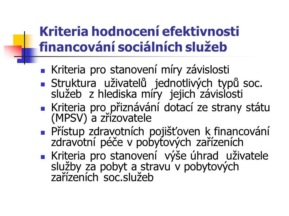 Kriteria hodnocení efektivnosti financování sociálních služeb Kriteria pro stanovení míry závislosti Struktura uživatelů jednotlivých typů soc.