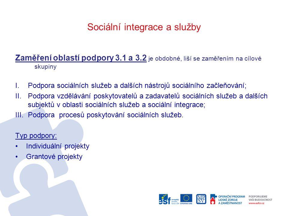 Sociální integrace a služby Zaměření oblastí podpory 3.1 a 3.2 je obdobné, liší se zaměřením na cílové skupiny I.Podpora sociálních služeb a dalších nástrojů sociálního začleňování; II.Podpora vzdělávání poskytovatelů a zadavatelů sociálních služeb a dalších subjektů v oblasti sociálních služeb a sociální integrace; III.Podpora procesů poskytování sociálních služeb.