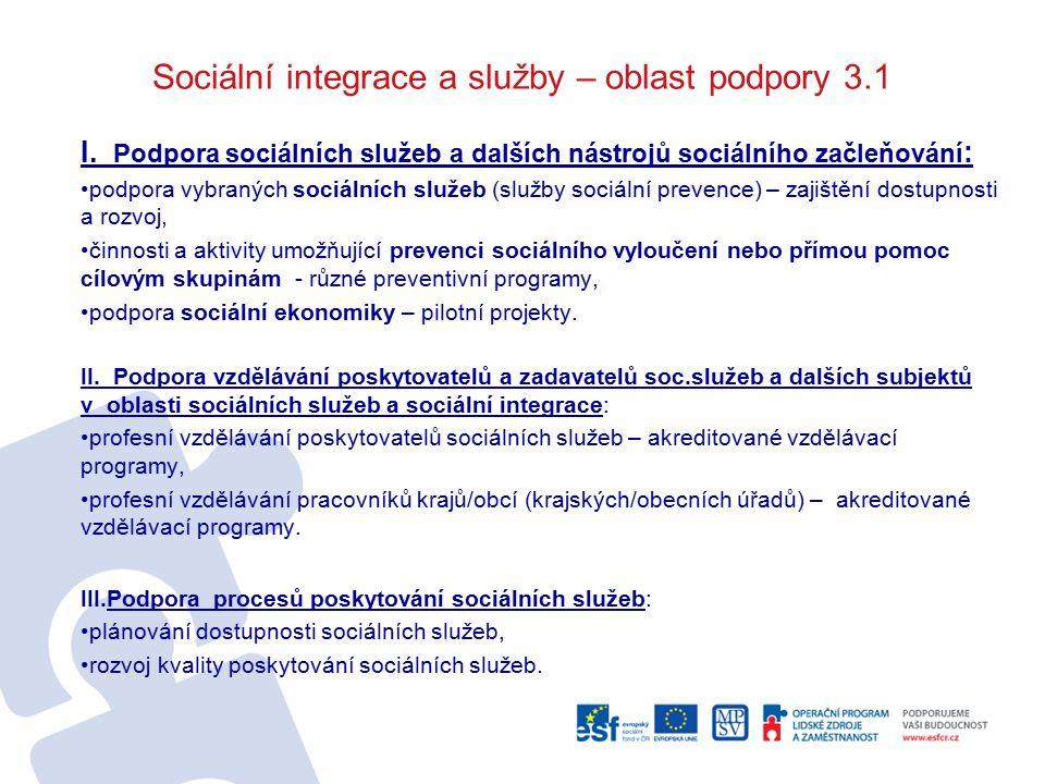 Sociální integrace a služby – oblast podpory 3.1 I.