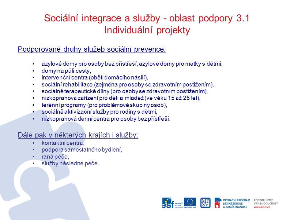 Sociální integrace a služby - oblast podpory 3.1 Individuální projekty Cílové skupiny: osoby se zdravotním postižením, děti, mládež a mladí dospělí (ve věku 15 -26 let), etnické menšiny a osoby z jiného sociokulturního prostředí, imigranti a azylanti, osoby bez přístřeší, osoby pečující o osobu blízkou, oběti trestné činnosti, domácího násilí, obchodu s lidmi, komerčně zneužívané, osoby opouštějící zařízení pro výkon ústavní nebo ochranné výchovy a osoby opouštějící výkon trestu odnětí svobody.