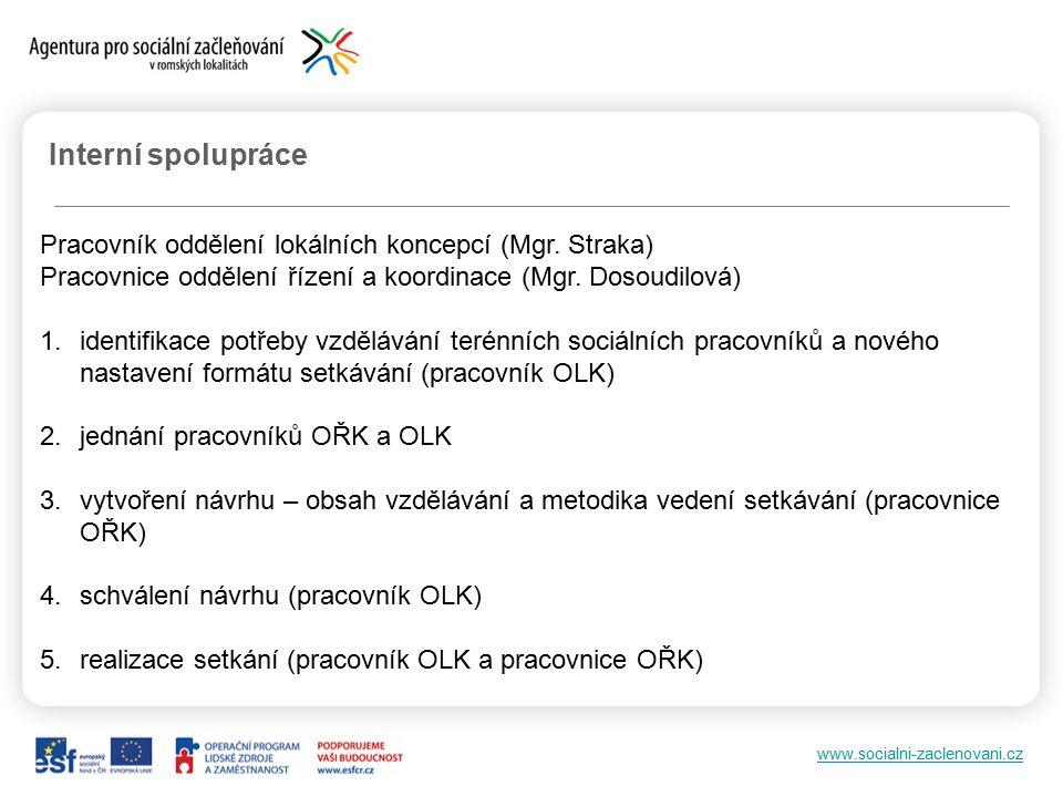 www.socialni-zaclenovani.cz Interní spolupráce Pracovník oddělení lokálních koncepcí (Mgr.