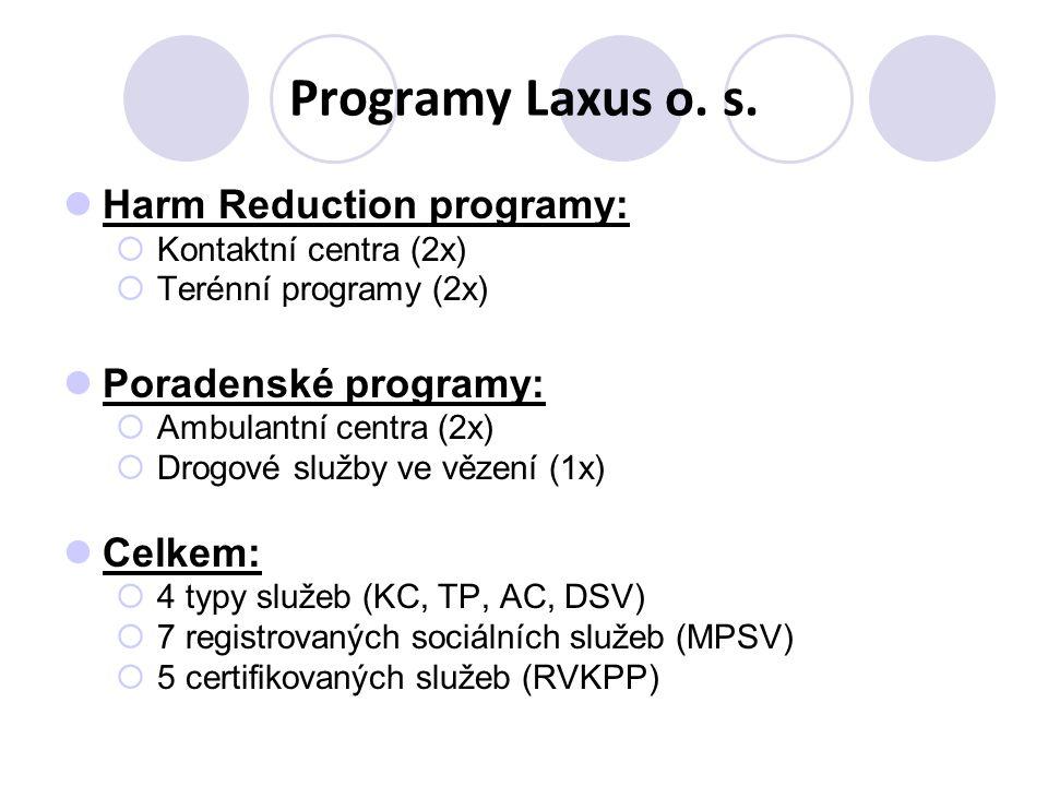 Programy Laxus o. s.