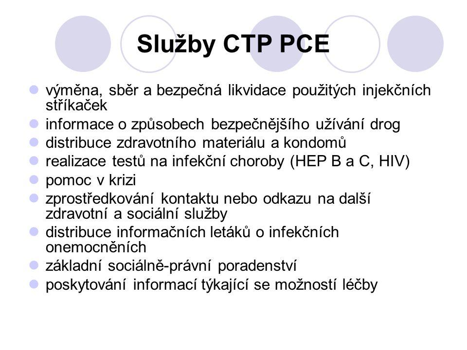 Služby CTP PCE výměna, sběr a bezpečná likvidace použitých injekčních stříkaček informace o způsobech bezpečnějšího užívání drog distribuce zdravotního materiálu a kondomů realizace testů na infekční choroby (HEP B a C, HIV) pomoc v krizi zprostředkování kontaktu nebo odkazu na další zdravotní a sociální služby distribuce informačních letáků o infekčních onemocněních základní sociálně-právní poradenství poskytování informací týkající se možností léčby