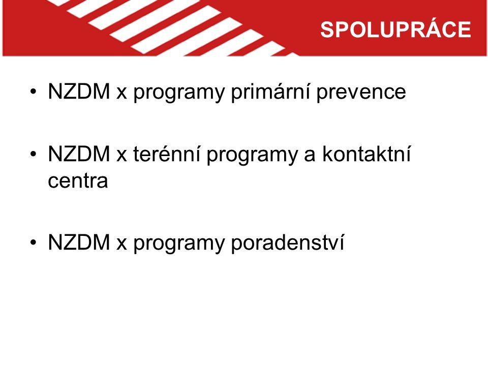 SPOLUPRÁCE NZDM x programy primární prevence NZDM x terénní programy a kontaktní centra NZDM x programy poradenství