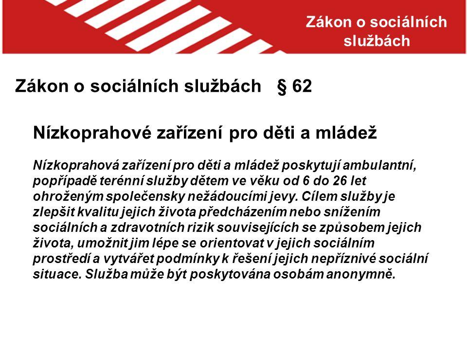ZAŘÍZENÍ V ČR