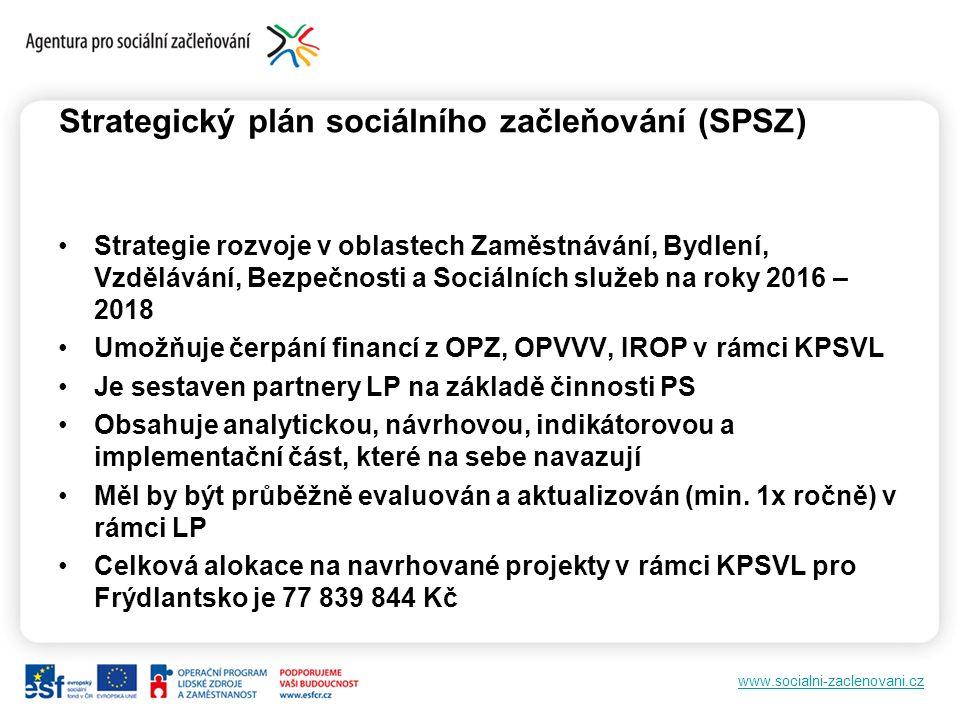 www.socialni-zaclenovani.cz Strategický plán sociálního začleňování (SPSZ) Strategie rozvoje v oblastech Zaměstnávání, Bydlení, Vzdělávání, Bezpečnosti a Sociálních služeb na roky 2016 – 2018 Umožňuje čerpání financí z OPZ, OPVVV, IROP v rámci KPSVL Je sestaven partnery LP na základě činnosti PS Obsahuje analytickou, návrhovou, indikátorovou a implementační část, které na sebe navazují Měl by být průběžně evaluován a aktualizován (min.