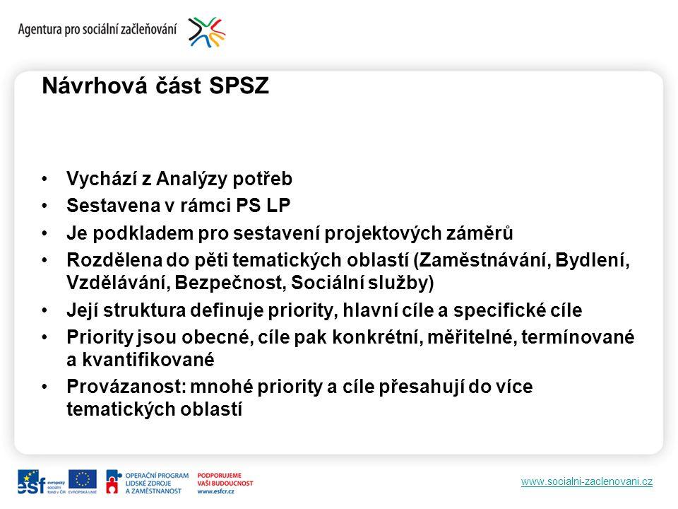 www.socialni-zaclenovani.cz Návrhová část SPSZ Vychází z Analýzy potřeb Sestavena v rámci PS LP Je podkladem pro sestavení projektových záměrů Rozděle