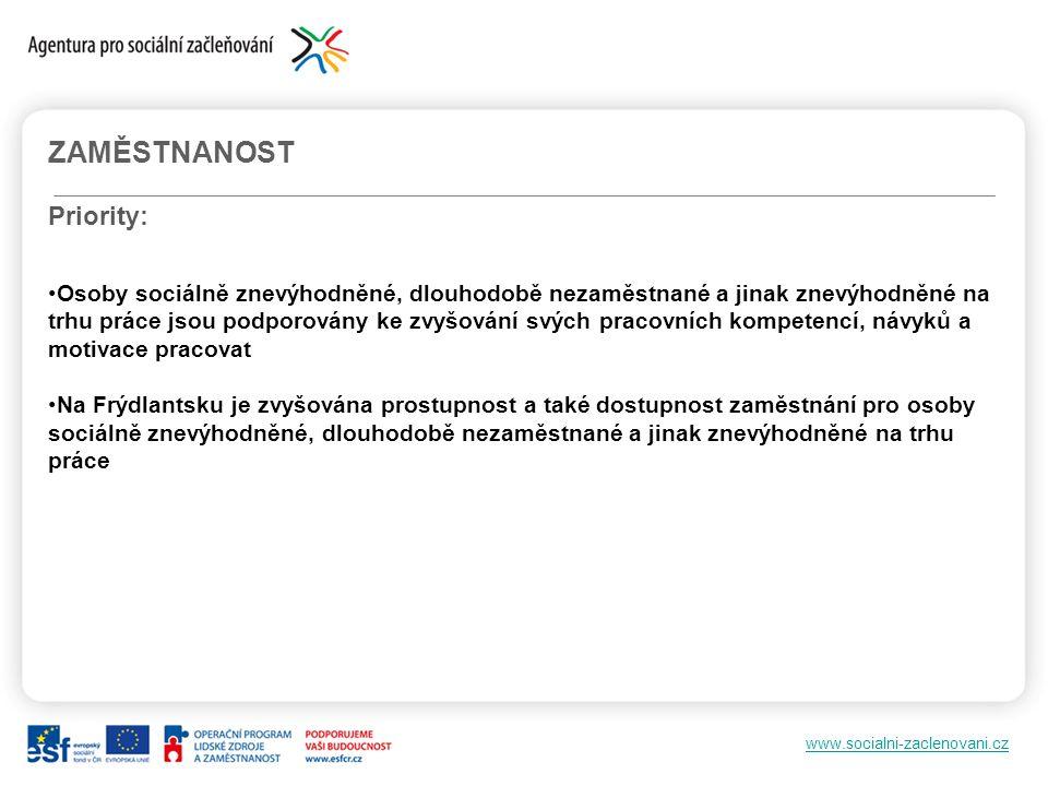 www.socialni-zaclenovani.cz ZAMĚSTNANOST Priority: Osoby sociálně znevýhodněné, dlouhodobě nezaměstnané a jinak znevýhodněné na trhu práce jsou podpor