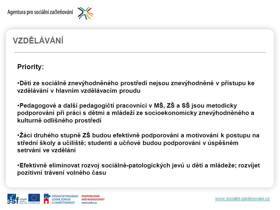 www.socialni-zaclenovani.cz VZDĚLÁVÁNÍ Priority: Děti ze sociálně znevýhodněného prostředí nejsou znevýhodněné v přístupu ke vzdělávání v hlavním vzdě