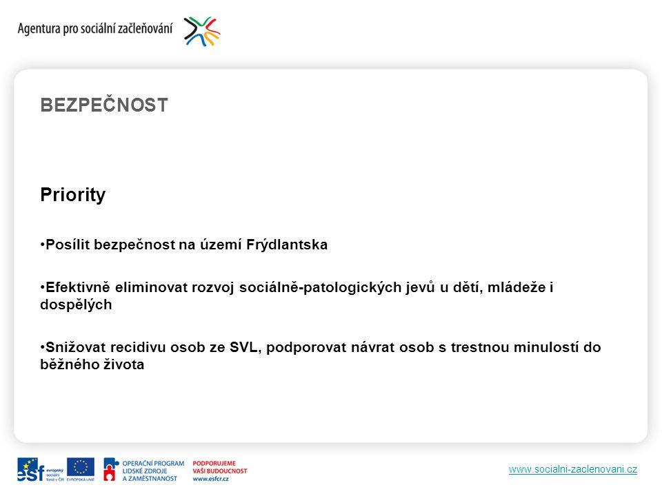 www.socialni-zaclenovani.cz BEZPEČNOST Priority Posílit bezpečnost na území Frýdlantska Efektivně eliminovat rozvoj sociálně-patologických jevů u dětí