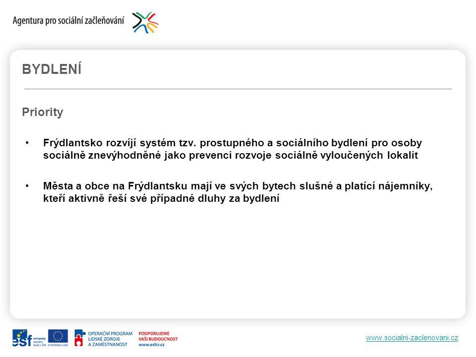 www.socialni-zaclenovani.cz Frýdlantsko rozvíjí systém tzv. prostupného a sociálního bydlení pro osoby sociálně znevýhodněné jako prevenci rozvoje soc