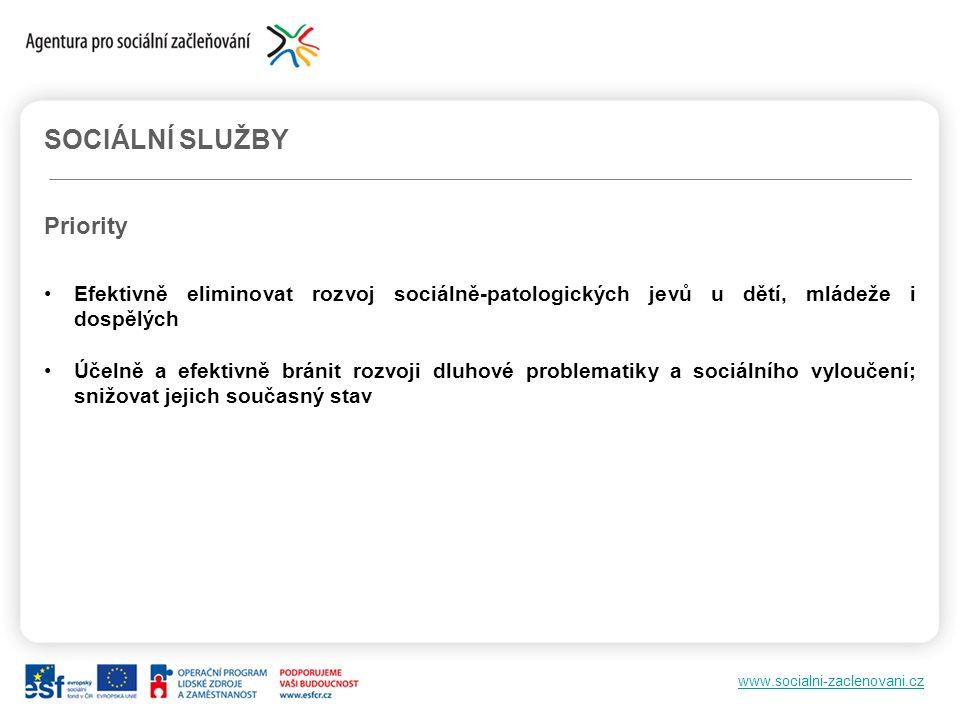 www.socialni-zaclenovani.cz SOCIÁLNÍ SLUŽBY Priority Efektivně eliminovat rozvoj sociálně-patologických jevů u dětí, mládeže i dospělých Účelně a efek