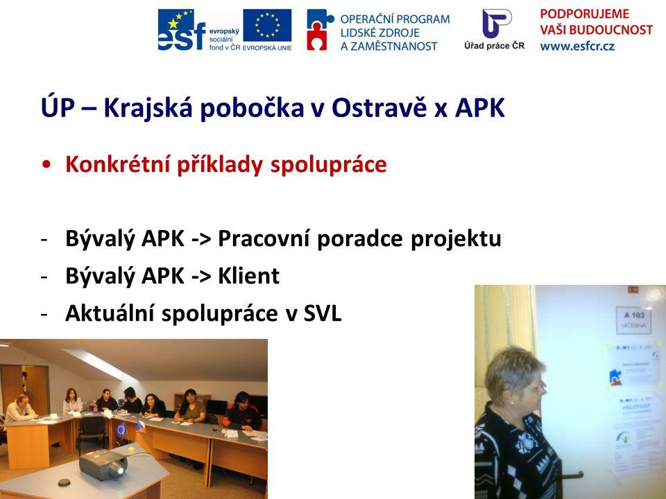 ÚP – Krajská pobočka v Ostravě x APK Konkrétní příklady spolupráce -Bývalý APK -> Pracovní poradce projektu -Bývalý APK -> Klient -Aktuální spolupráce v SVL 7