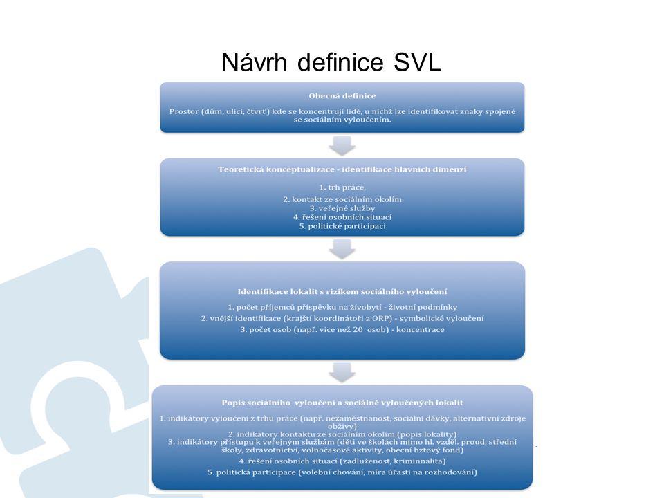 Návrh definice SVL